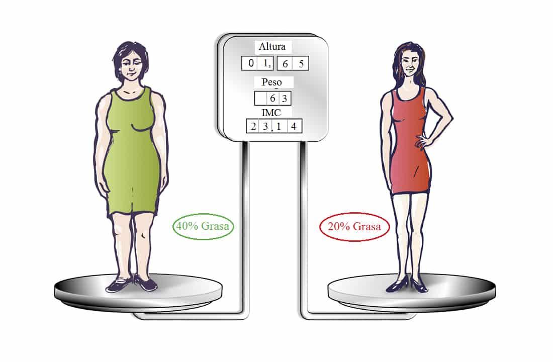 Bajar de peso no siempre es el objetivo.